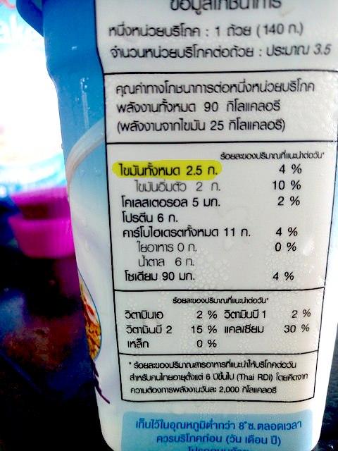 """Слово """"жир"""" по-тайски"""